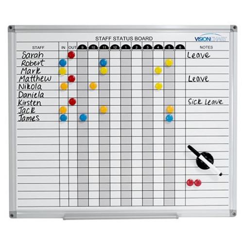 Staff Status Whiteboard
